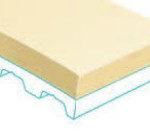 Linatex-White-FDA-38-Duro-covering