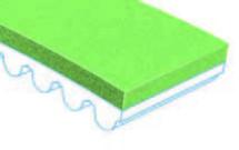Sponge-Urethane-Green-covering