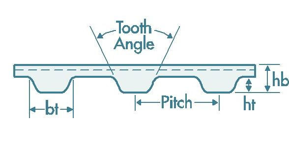 Tooth Pitches & Dimensions